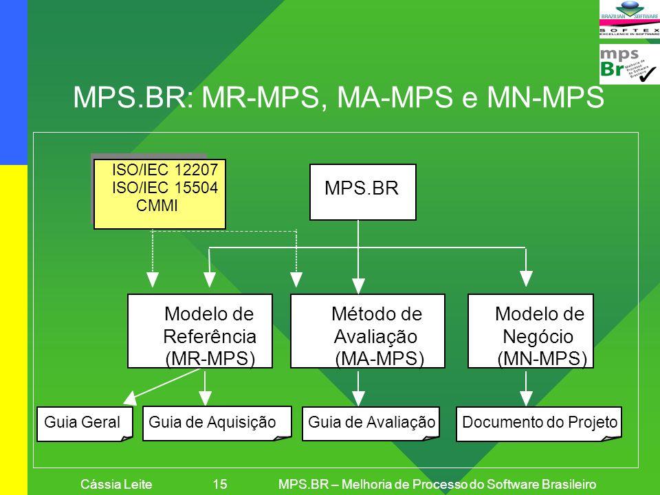 Cássia Leite 15 MPS.BR – Melhoria de Processo do Software Brasileiro