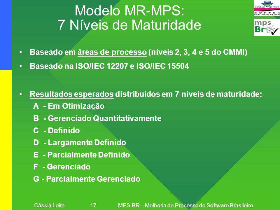 Modelo MR-MPS: 7 Níveis de Maturidade