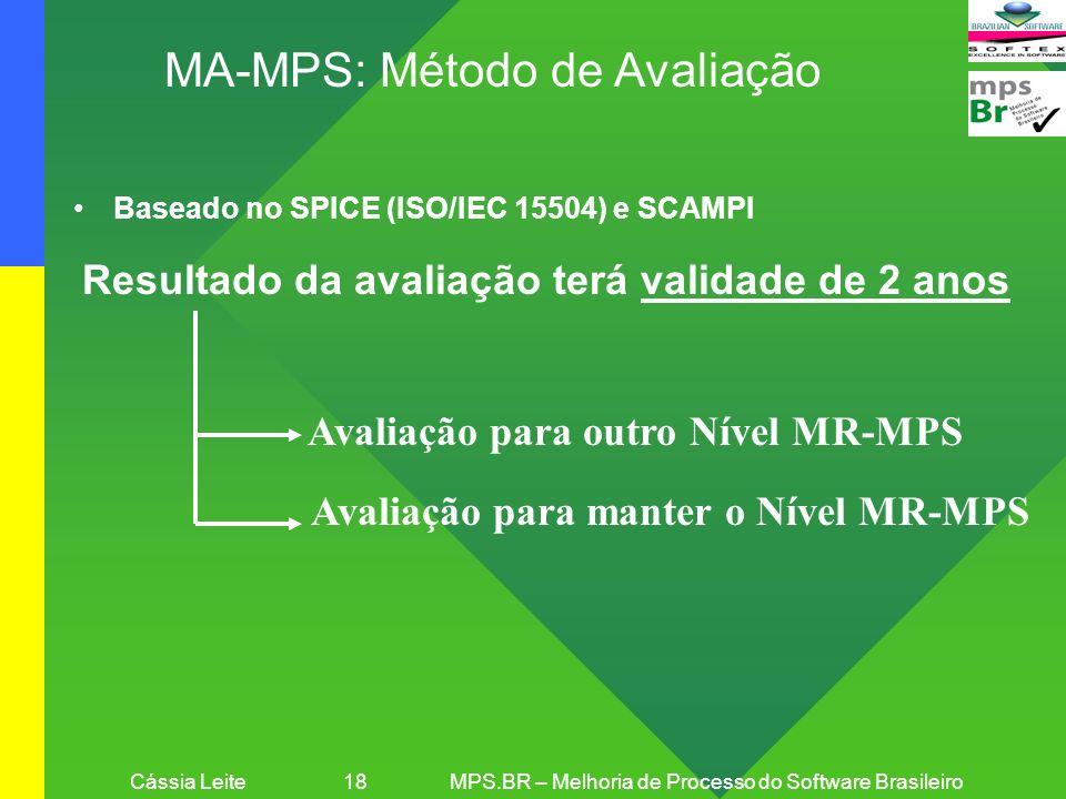 MA-MPS: Método de Avaliação