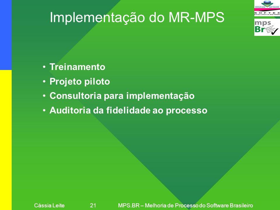 Cássia Leite 21 MPS.BR – Melhoria de Processo do Software Brasileiro