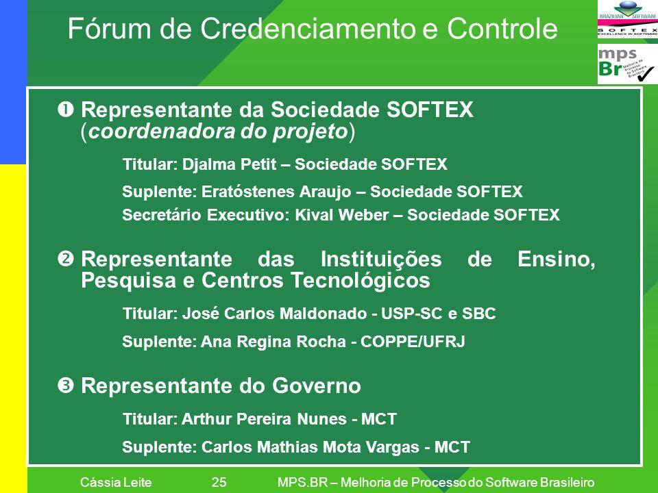 Fórum de Credenciamento e Controle