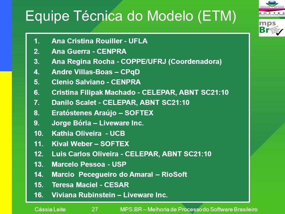 Equipe Técnica do Modelo (ETM)