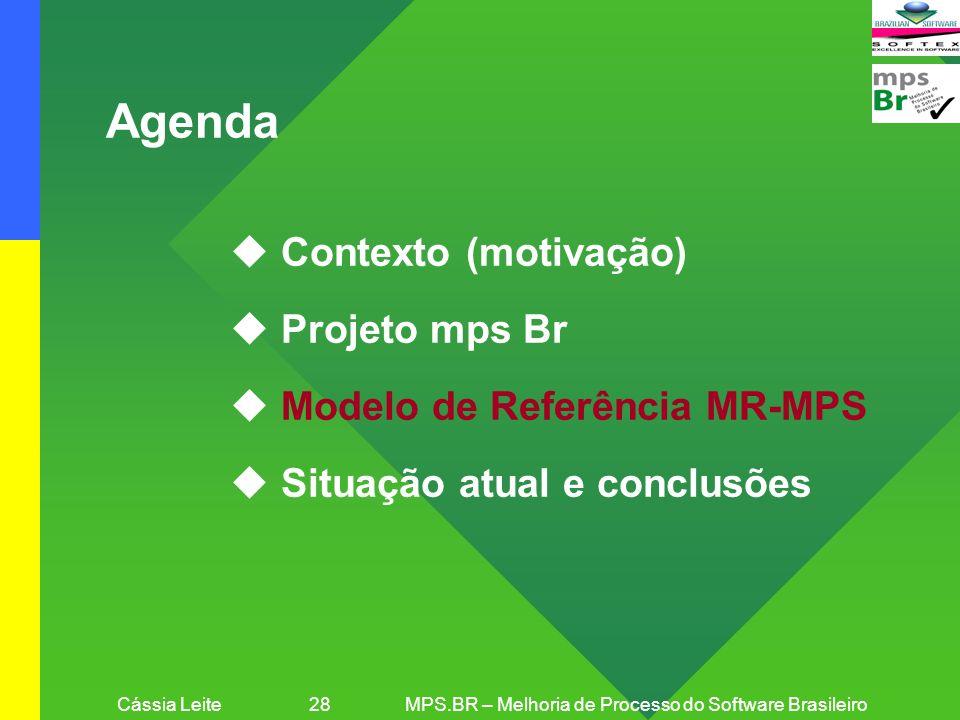 Cássia Leite 28 MPS.BR – Melhoria de Processo do Software Brasileiro