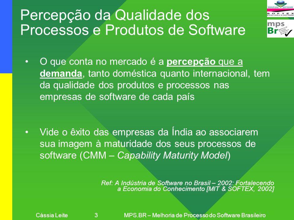 Percepção da Qualidade dos Processos e Produtos de Software