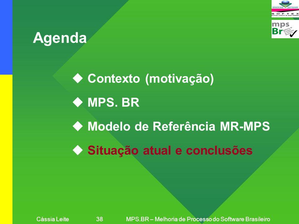 Cássia Leite 38 MPS.BR – Melhoria de Processo do Software Brasileiro