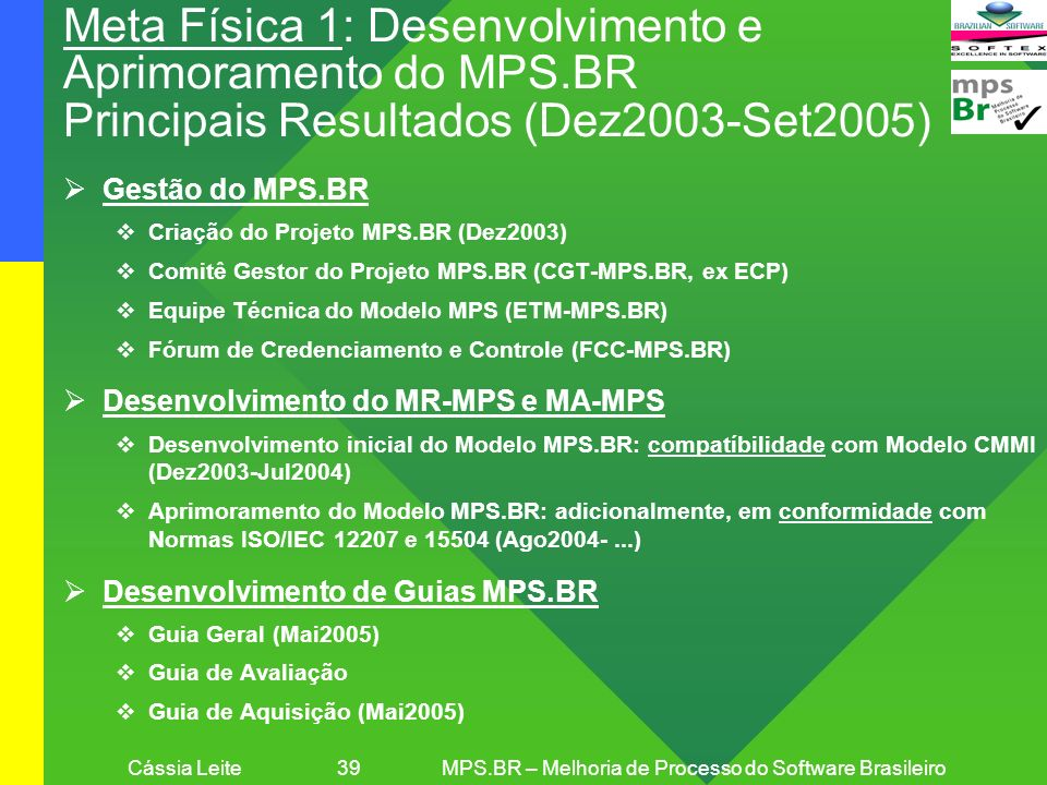 Cássia Leite 39 MPS.BR – Melhoria de Processo do Software Brasileiro