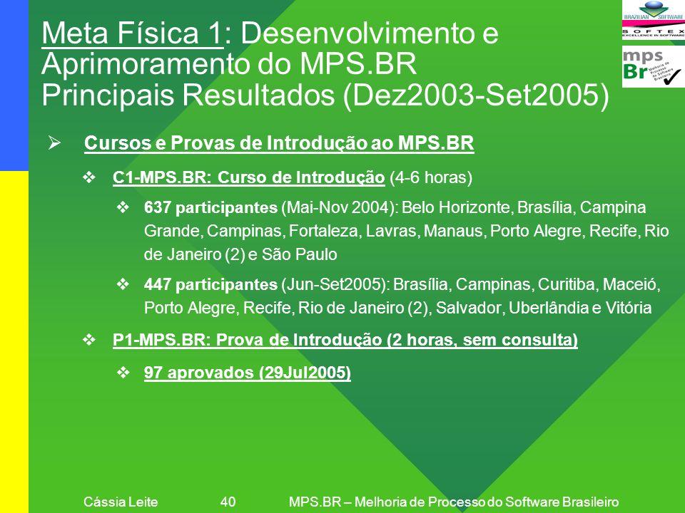 Cássia Leite 40 MPS.BR – Melhoria de Processo do Software Brasileiro
