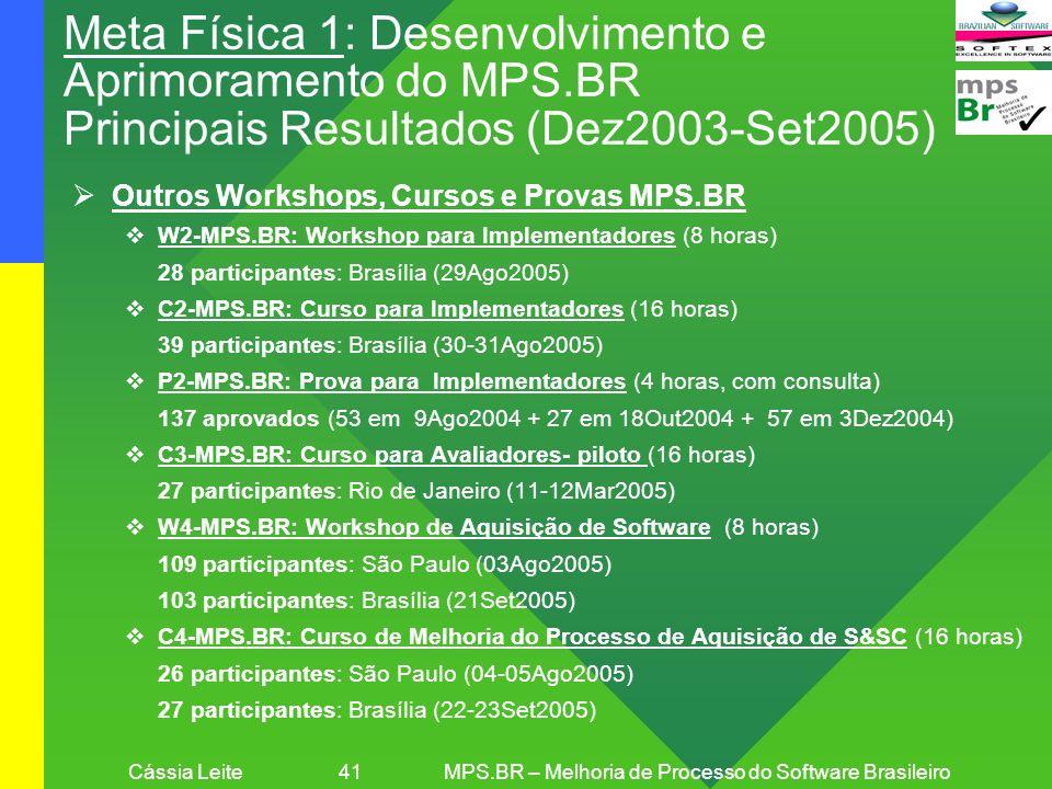 Cássia Leite 41 MPS.BR – Melhoria de Processo do Software Brasileiro
