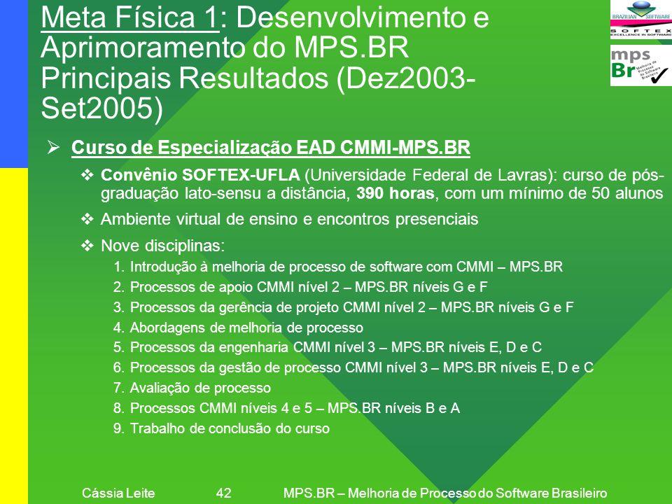 Cássia Leite 42 MPS.BR – Melhoria de Processo do Software Brasileiro