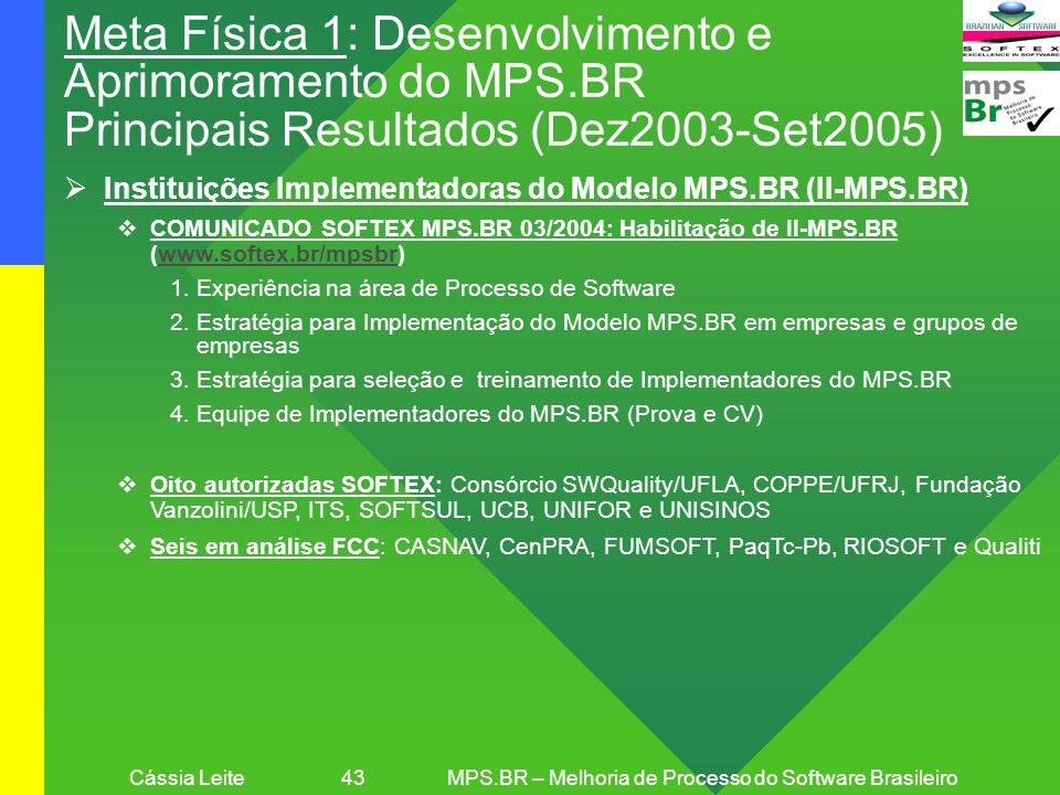 Cássia Leite 43 MPS.BR – Melhoria de Processo do Software Brasileiro