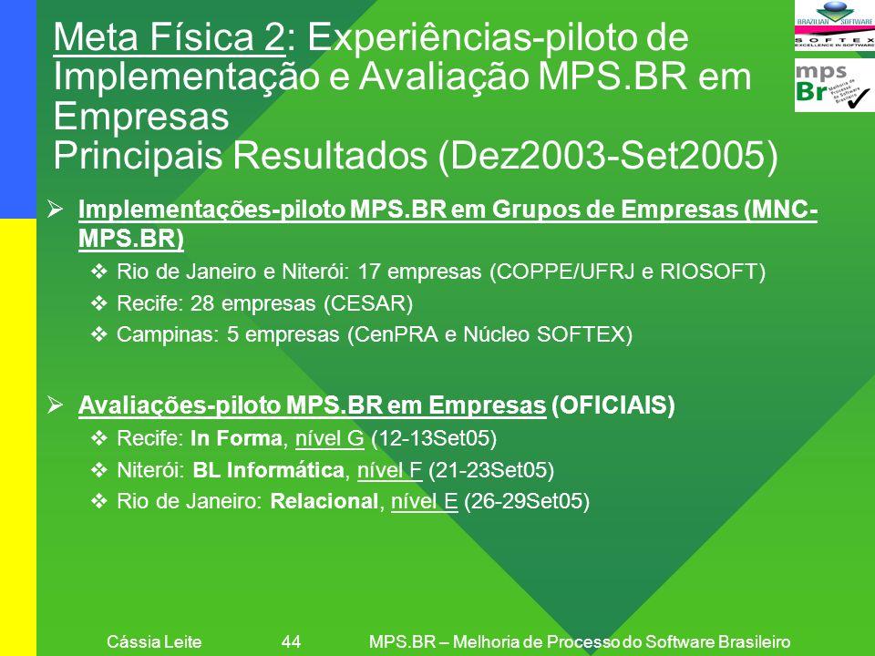 Cássia Leite 44 MPS.BR – Melhoria de Processo do Software Brasileiro