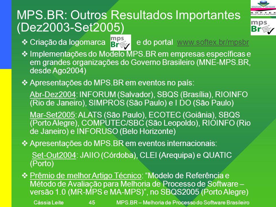 Cássia Leite 45 MPS.BR – Melhoria de Processo do Software Brasileiro