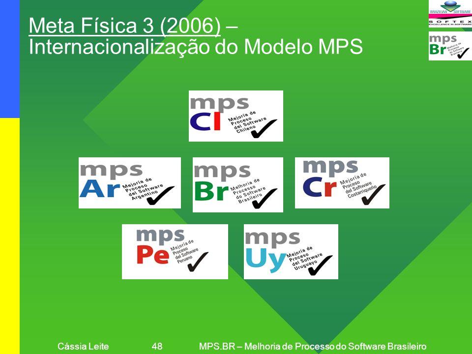 Cássia Leite 48 MPS.BR – Melhoria de Processo do Software Brasileiro