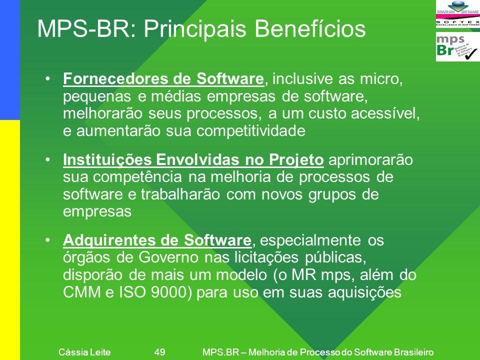 MPS-BR: Principais Benefícios
