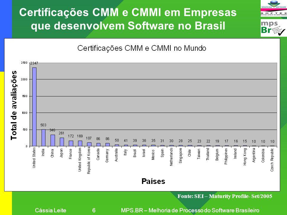 Cássia Leite 6 MPS.BR – Melhoria de Processo do Software Brasileiro