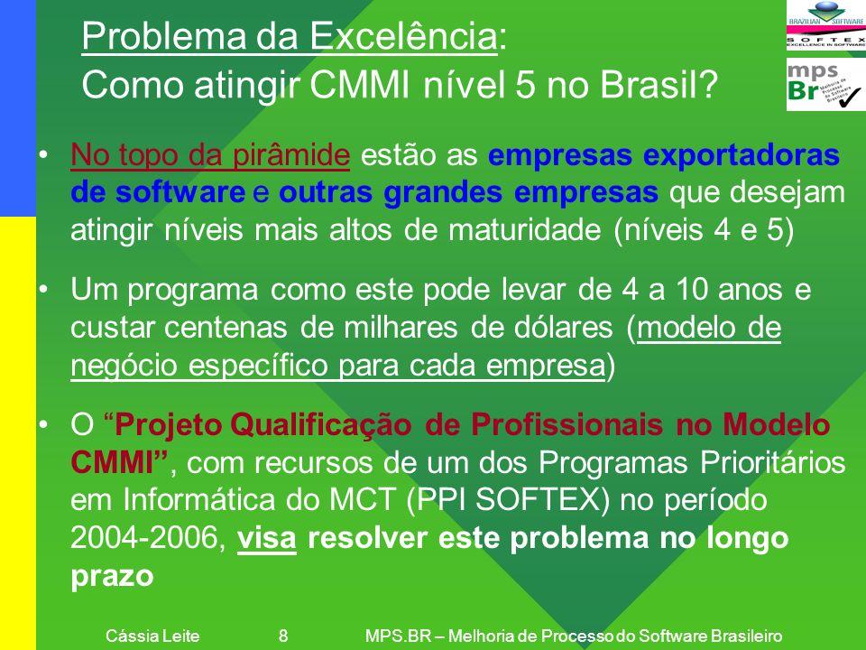 Problema da Excelência: Como atingir CMMI nível 5 no Brasil