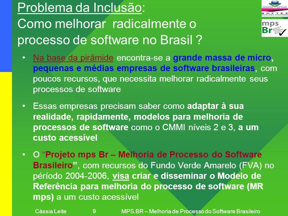 Cássia Leite 9 MPS.BR – Melhoria de Processo do Software Brasileiro