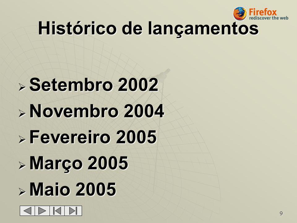 Histórico de lançamentos