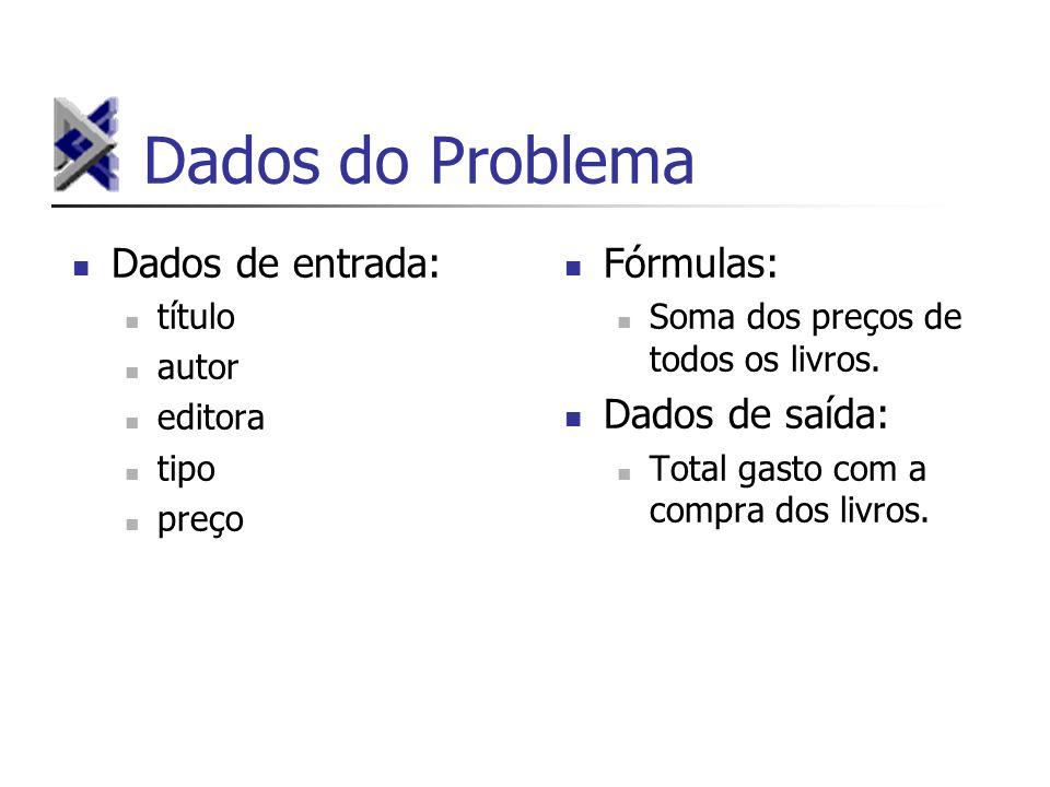 Dados do Problema Dados de entrada: Fórmulas: Dados de saída: título