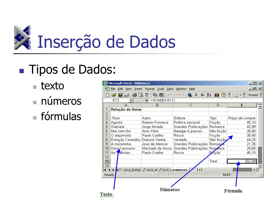 Inserção de Dados Tipos de Dados: texto números fórmulas