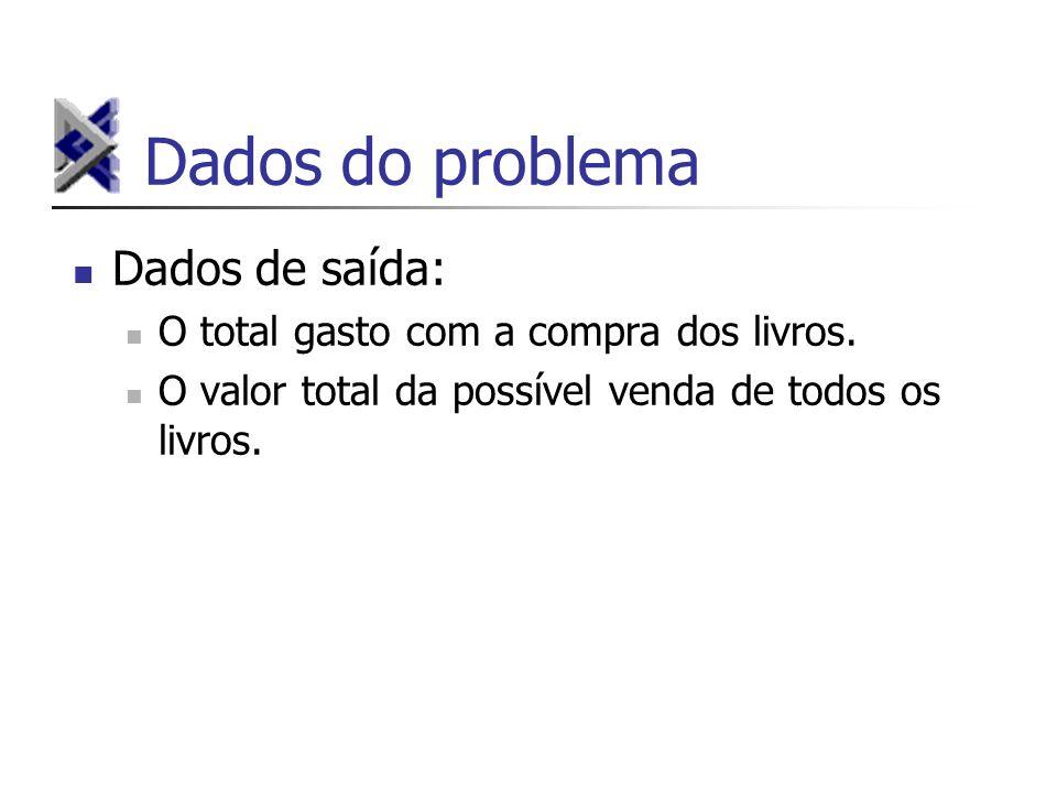 Dados do problema Dados de saída: