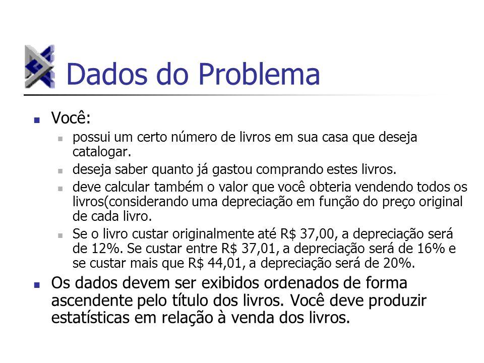 Dados do Problema Você: