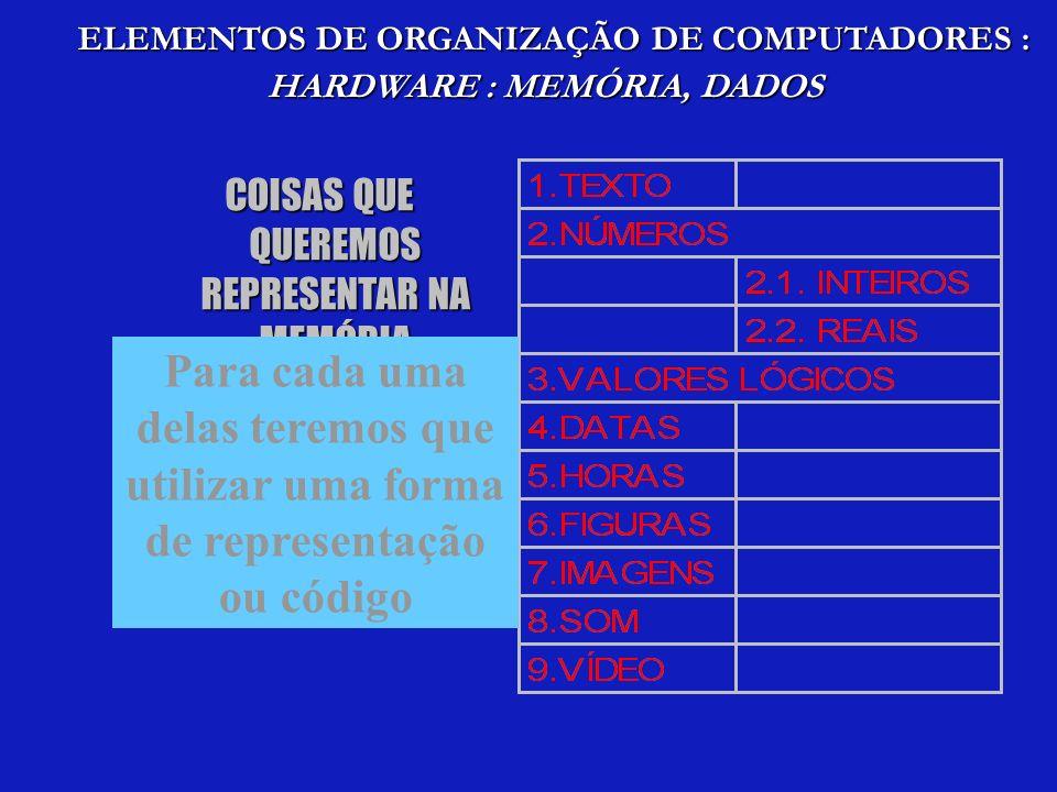 ELEMENTOS DE ORGANIZAÇÃO DE COMPUTADORES : HARDWARE : MEMÓRIA, DADOS