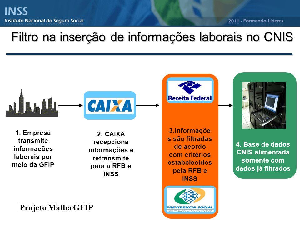 Filtro na inserção de informações laborais no CNIS