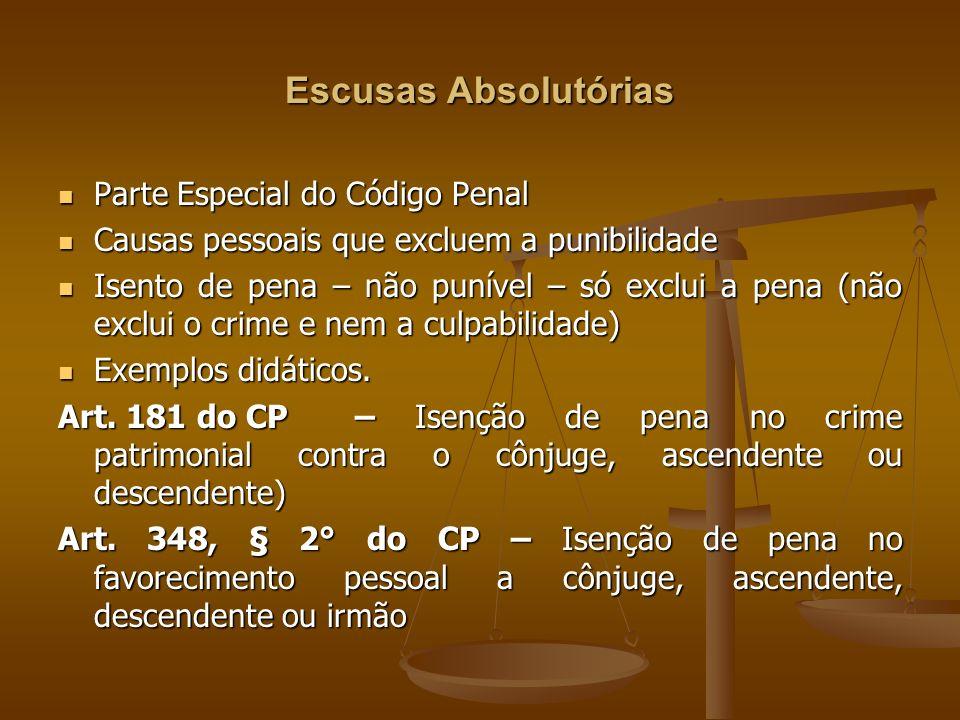 Escusas Absolutórias Parte Especial do Código Penal