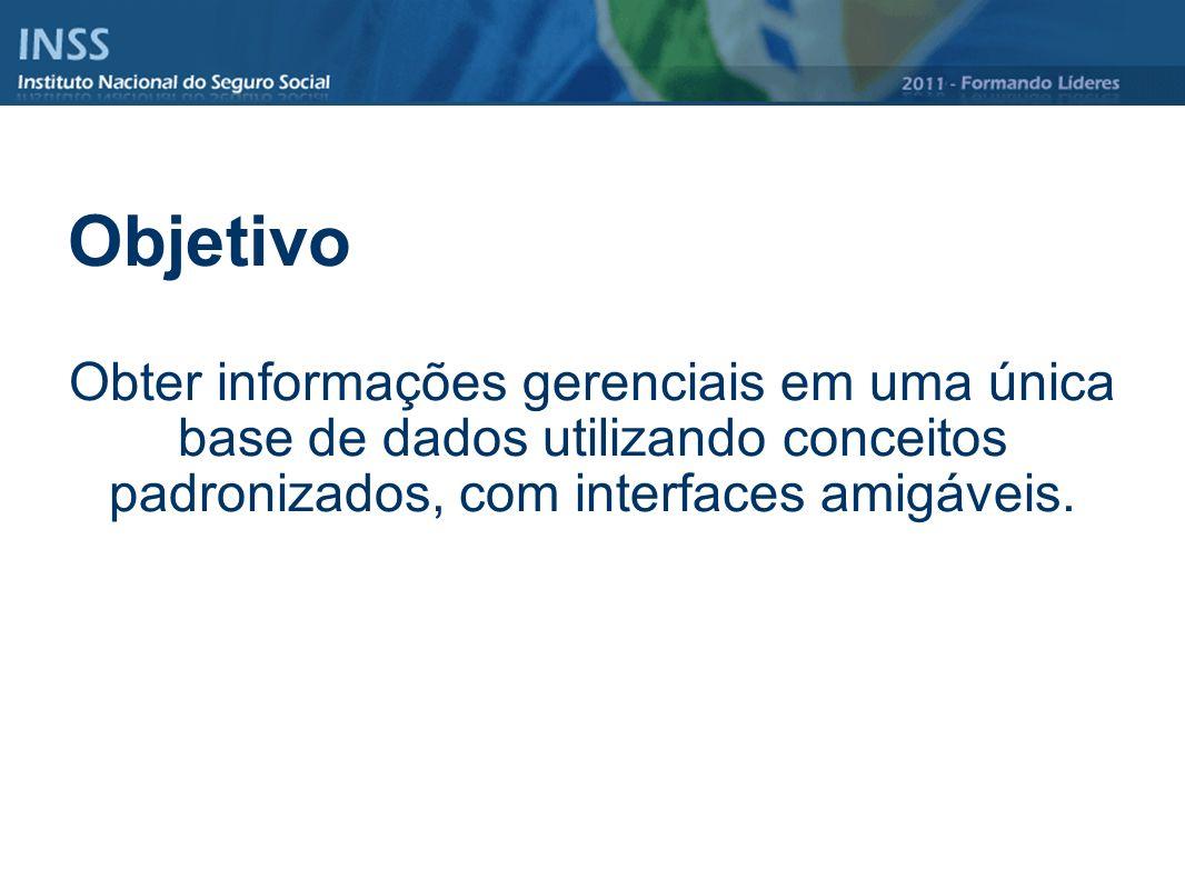 Objetivo Obter informações gerenciais em uma única base de dados utilizando conceitos padronizados, com interfaces amigáveis.