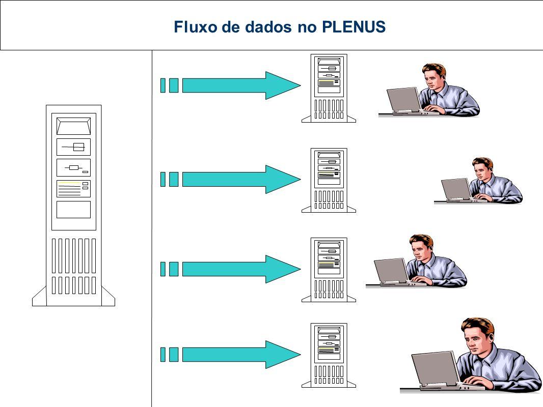 Fluxo de dados no PLENUS