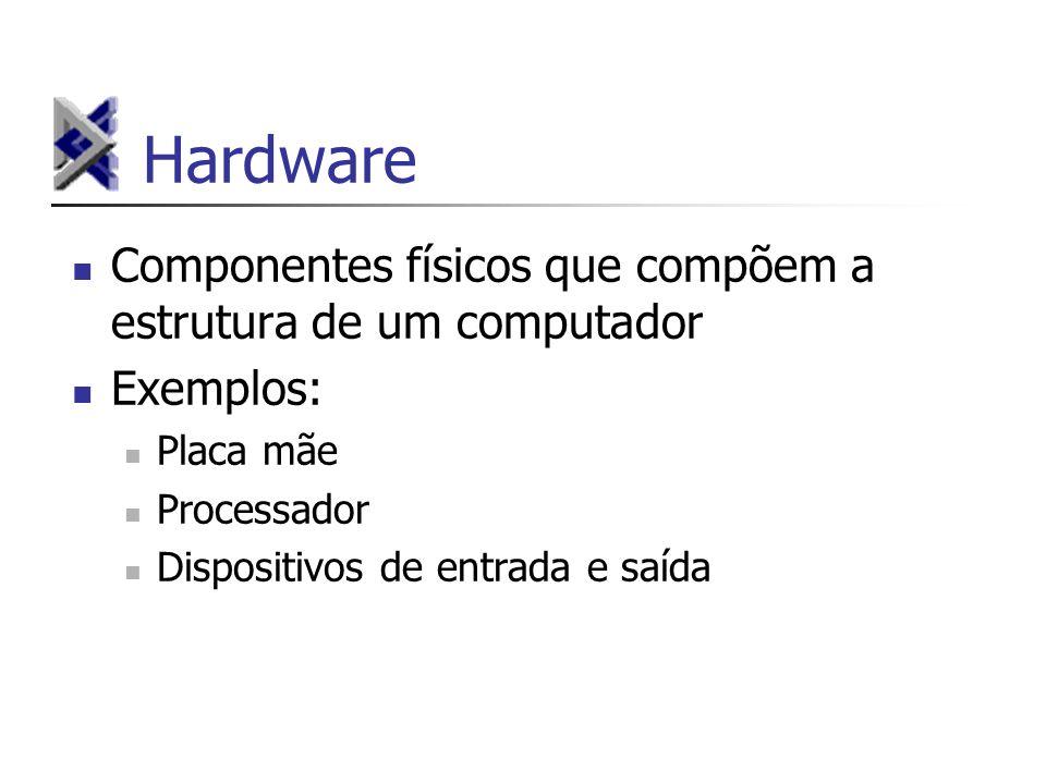 Hardware Componentes físicos que compõem a estrutura de um computador