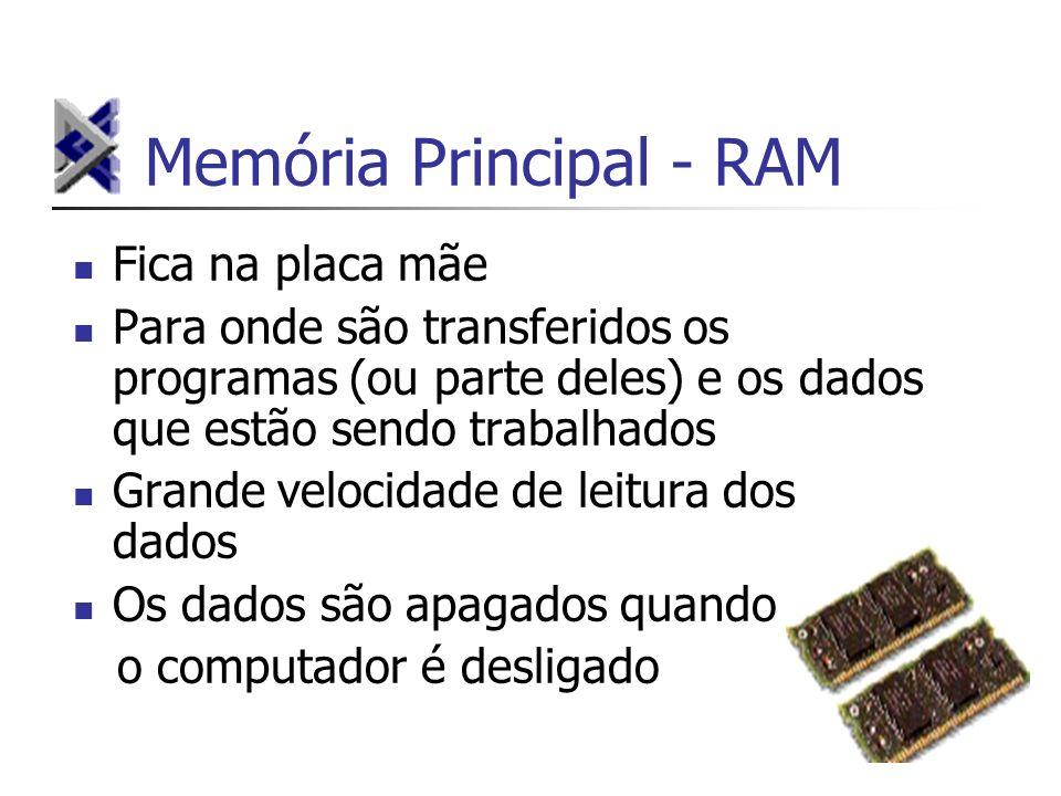 Memória Principal - RAM