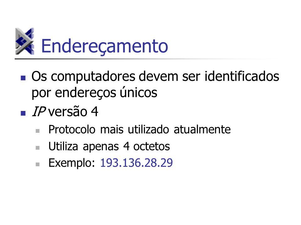 Endereçamento Os computadores devem ser identificados por endereços únicos. IP versão 4. Protocolo mais utilizado atualmente.