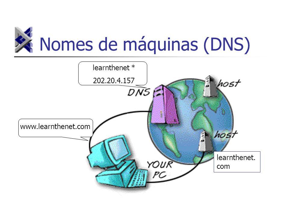 Nomes de máquinas (DNS)