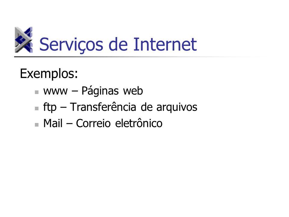 Serviços de Internet Exemplos: www – Páginas web