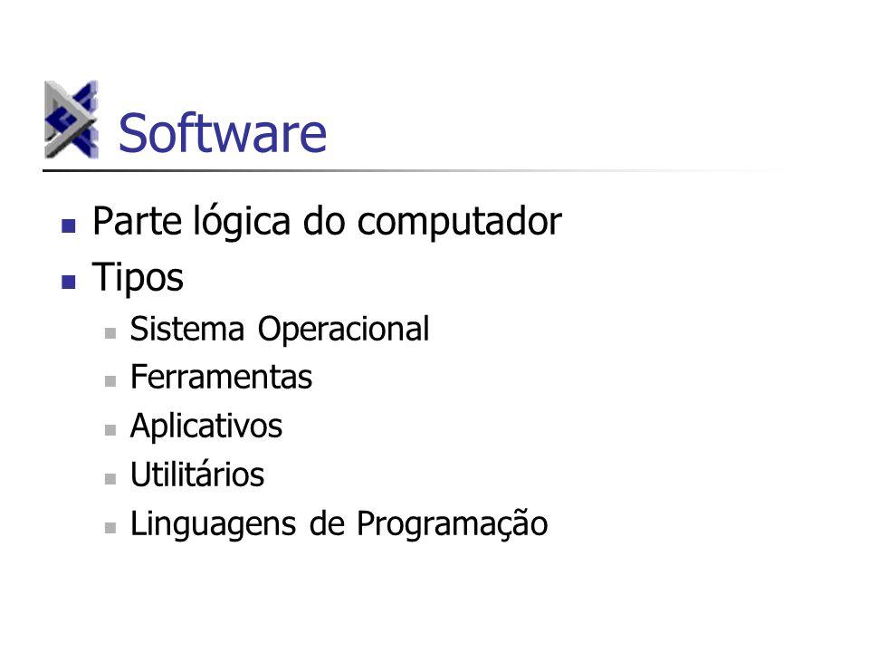 Software Parte lógica do computador Tipos Sistema Operacional