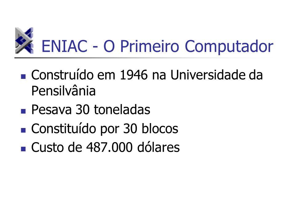 ENIAC - O Primeiro Computador