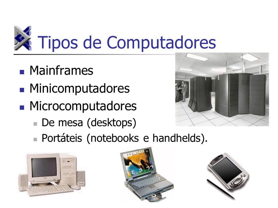 Tipos de Computadores Mainframes Minicomputadores Microcomputadores