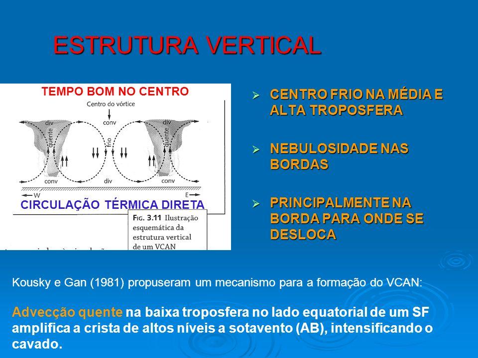 ESTRUTURA VERTICAL CENTRO FRIO NA MÉDIA E ALTA TROPOSFERA