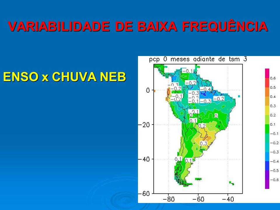 VARIABILIDADE DE BAIXA FREQUÊNCIA