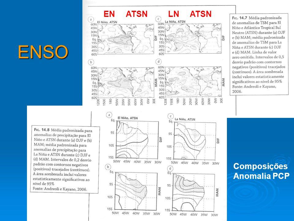 EN ATSN LN ATSN ENSO Composições Anomalia PCP