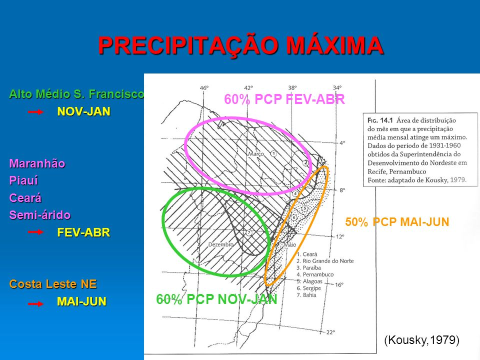 PRECIPITAÇÃO MÁXIMA 60% PCP FEV-ABR 60% PCP NOV-JAN