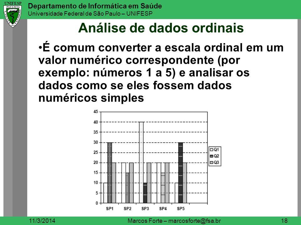 Análise de dados ordinais