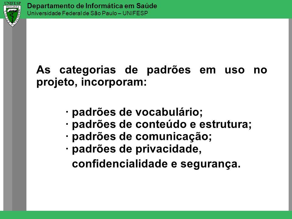 As categorias de padrões em uso no projeto, incorporam: