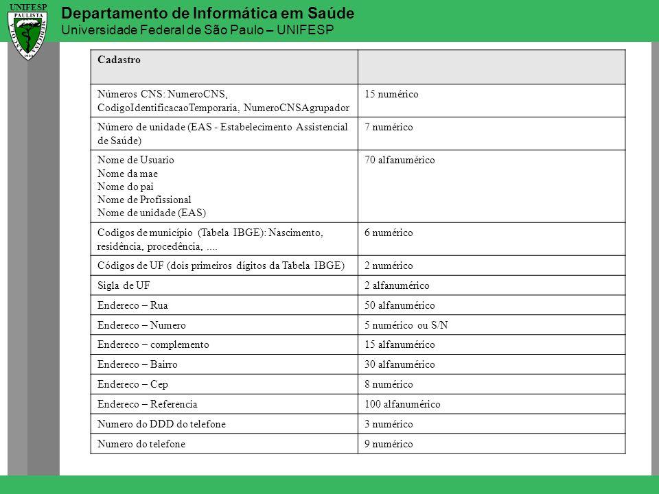Cadastro Números CNS: NumeroCNS, CodigoIdentificacaoTemporaria, NumeroCNSAgrupador. 15 numérico.
