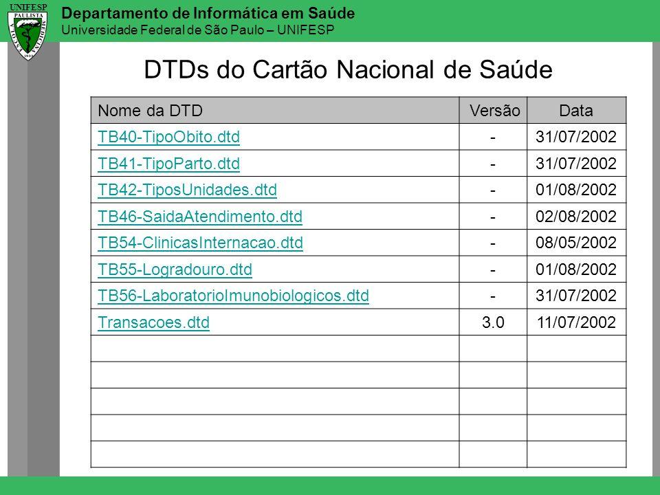 DTDs do Cartão Nacional de Saúde