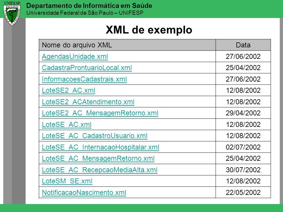 XML de exemplo Nome do arquivo XML Data AgendasUnidade.xml 27/06/2002