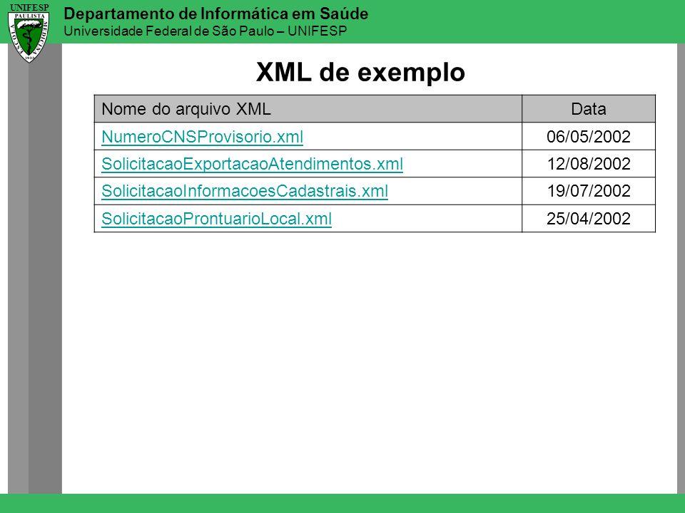 XML de exemplo Nome do arquivo XML Data NumeroCNSProvisorio.xml