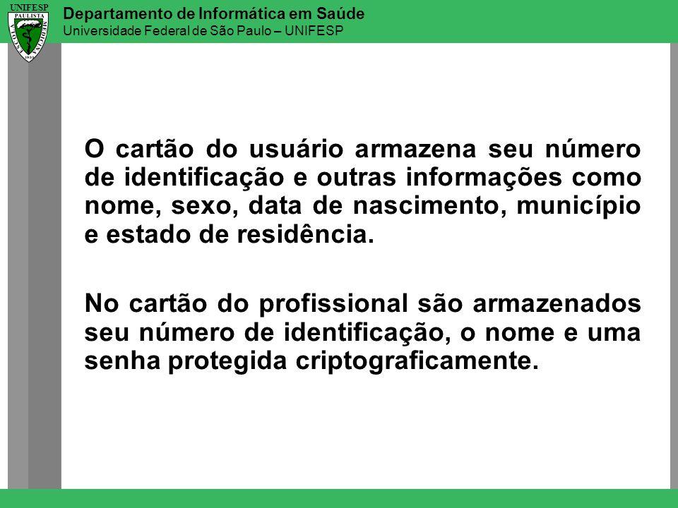 O cartão do usuário armazena seu número de identificação e outras informações como nome, sexo, data de nascimento, município e estado de residência.